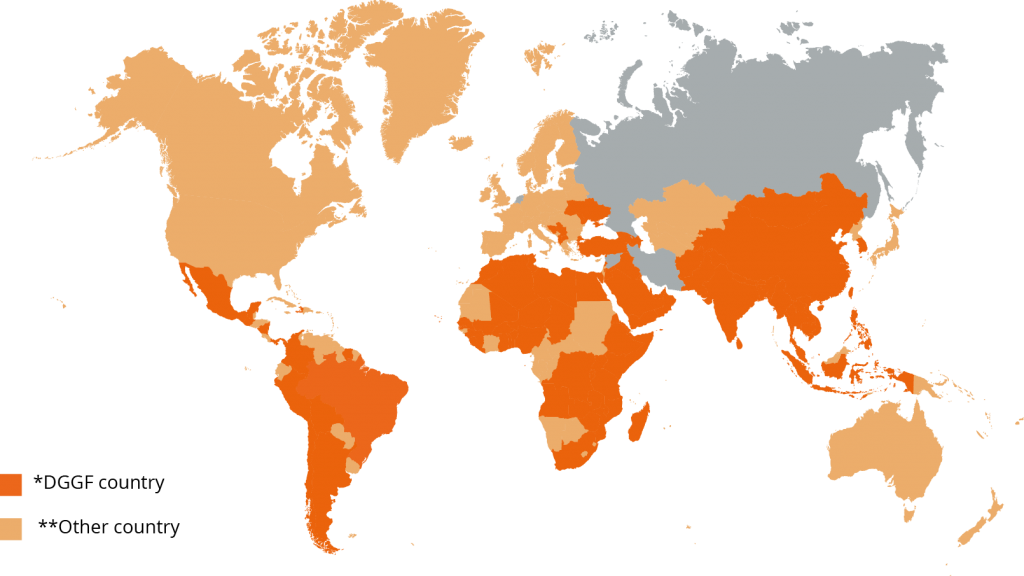 Countries for DHI-subsidy